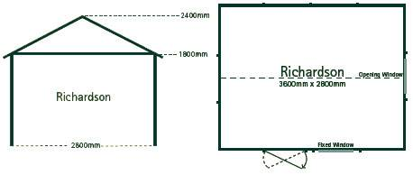 Richardson garden shed floorplan